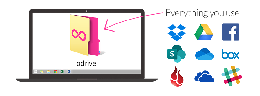 odrive is a universal sync client for cloud storage and apps